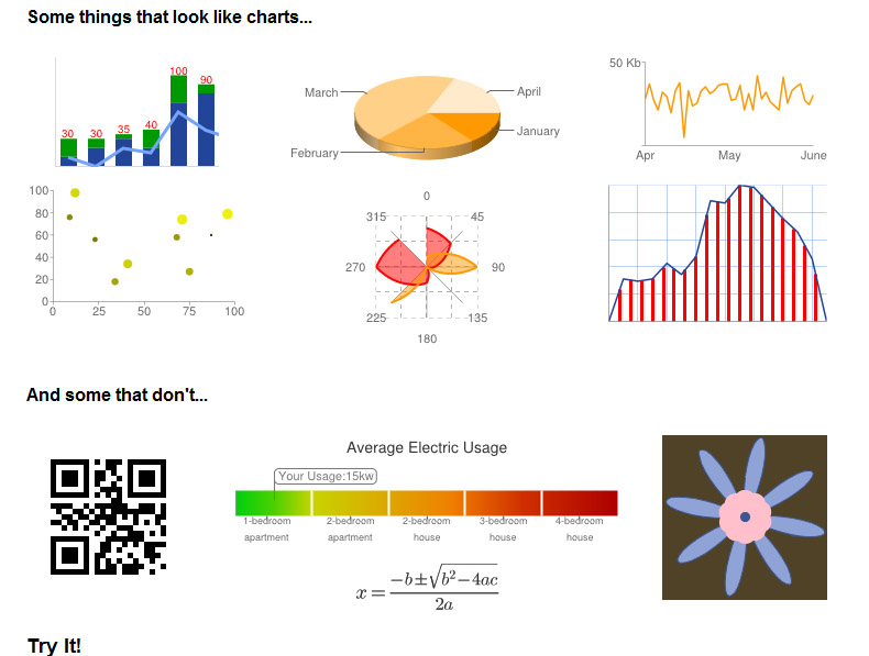 Google charts for Infographics